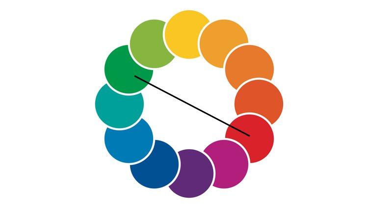Regla para el color block de dos colores